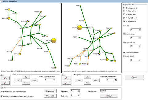 Full screen view of the Network Publisher Compare tool